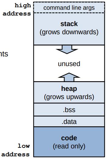 heap_stack